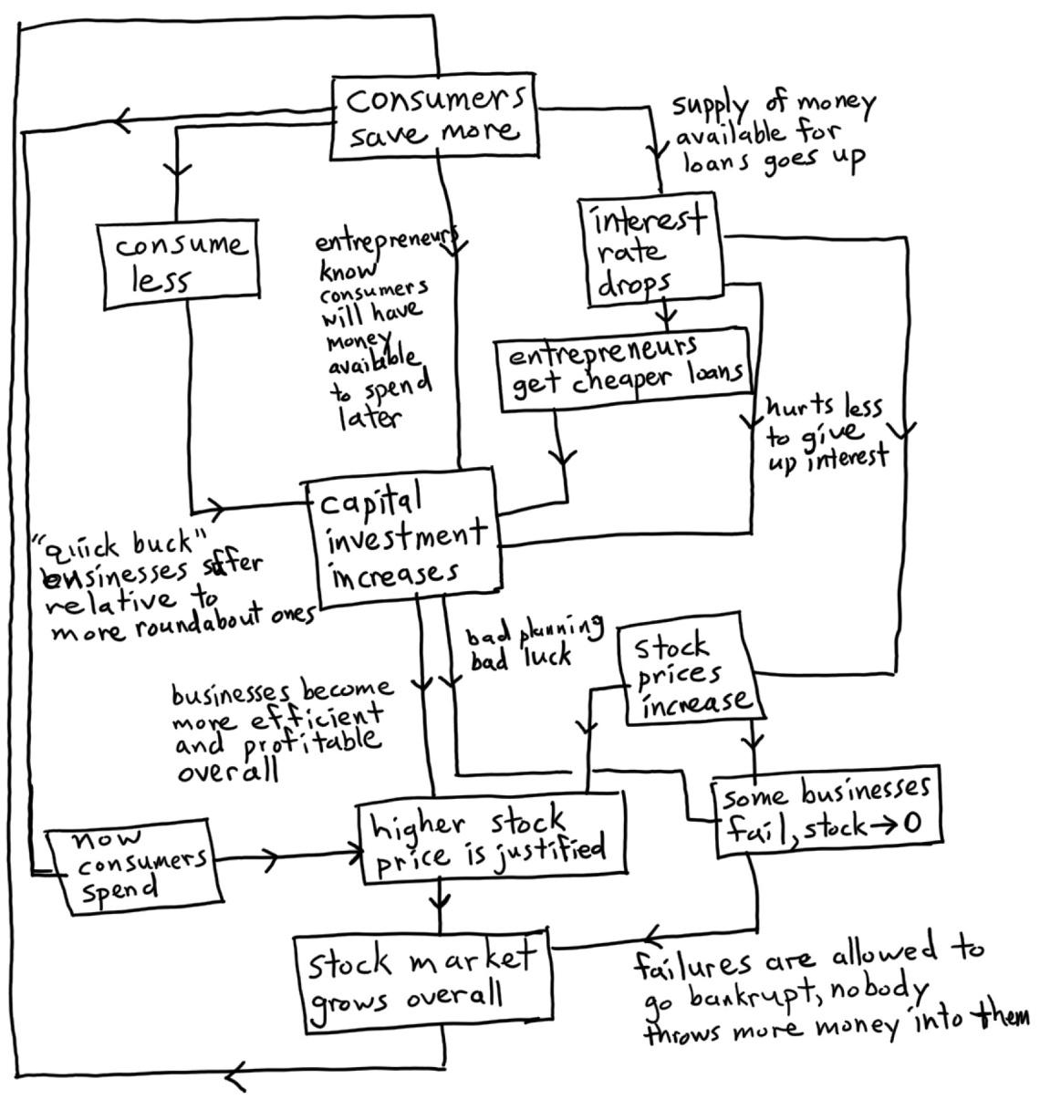 healthy_economy_chart.jpg