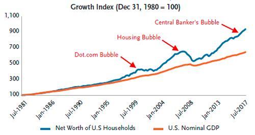 net_worth_bubble